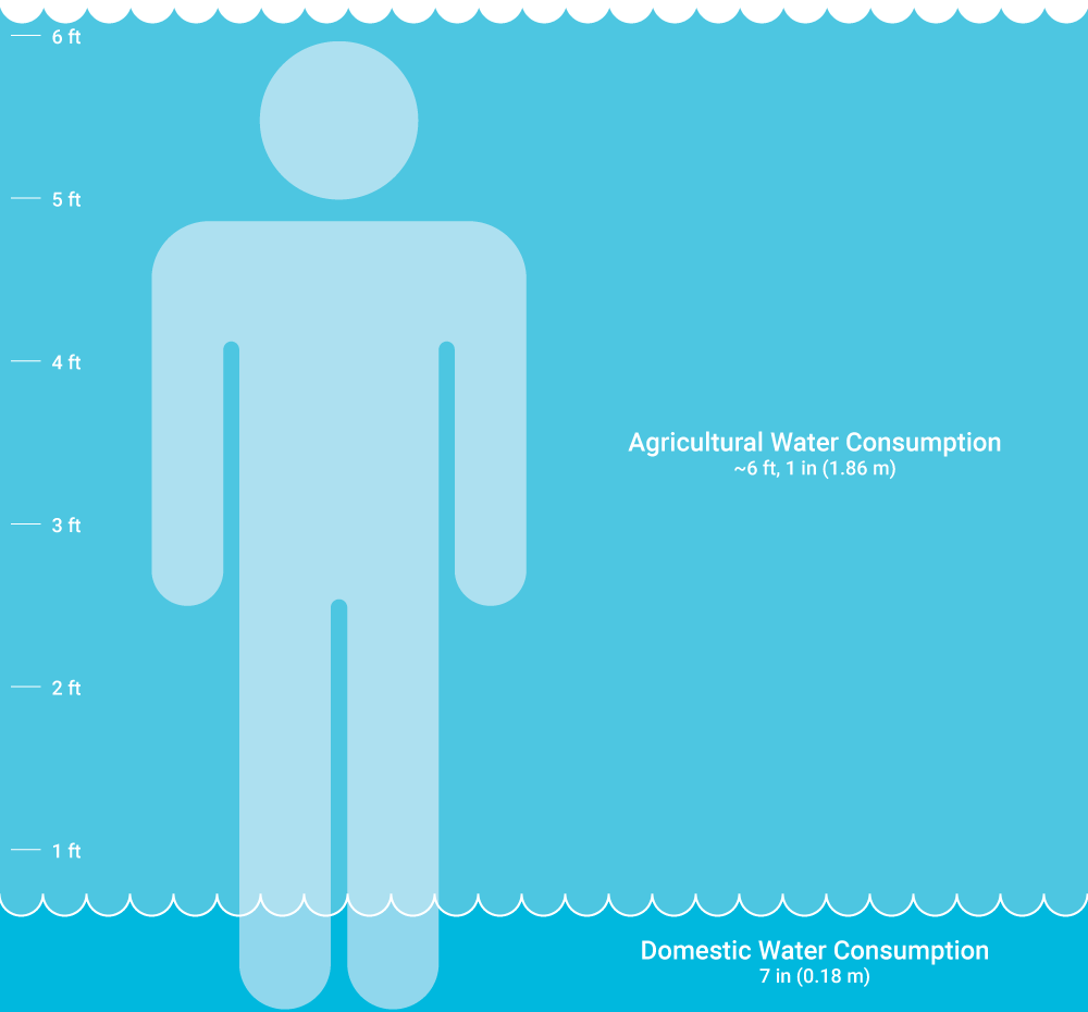 water-consumption-greece-1-0